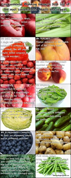 Top fruits and veggies to buy organic - the most pesticide-laden!