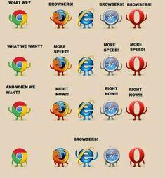 """Der Internet Explorer dürfte der Browser sein, mit dem 75% aller Mitdreiziger bis mit Mitvierziger ihre ersten Schritte im Netz verbracht haben dürften. Viele behaupten heute, sie wären damals """"eh ..."""