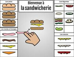 Digital and Printable Core French Fast Food Restaurant Activity!!! #tpt French Basics, Core French, Success Criteria, Learning Goals, Unit Plan, Fast Food Restaurant, Store Signs, Poster Wall, Printables