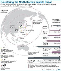 Corée du Nord - La portée des missiles.