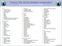 character profile template novel - Google Search