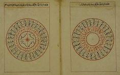 The world of the Jinn and their types - Les Asrars Prayer Times, Daily Prayer, Muslim Beliefs, The Jinn, Allah, Everyday Prayers, Free Pdf Books, Pentacle