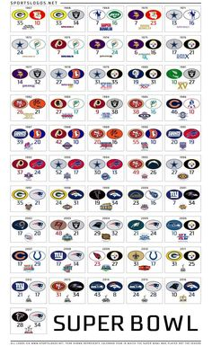 Fifty one years of Super Bowl teams and logos. Fifty one years of Super Bowl teams and logos. Steelers Football, Nfl Football Helmets, Sport Football, Pittsburgh Steelers, Nfl Superbowl, Dallas Cowboys, Indianapolis Colts, Funny Football, Denver Broncos