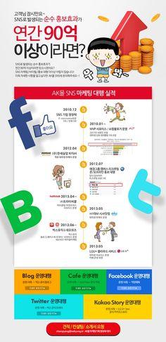 AK몰, SNS 마케팅 대행업 서비스 본격화