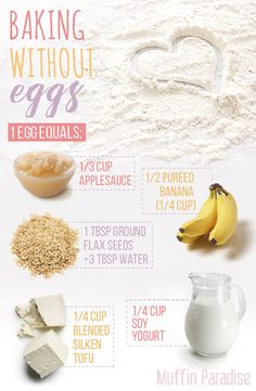 Whether you have an egg allergy in your family, or simply like to eat vegan, this is easy chart that shows which products can be used in place of eggs in a recipe. What I really like about this guide from Muffin Paradise is they give you the equivalents of each