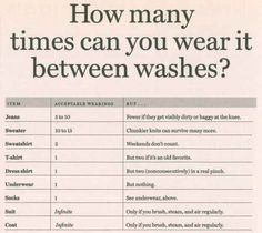 And maybe most importantly: The definitive guide to how many times you can wear something without having to wash it.