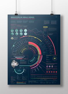 Data Visualisation on Behance Data Visualization Examples, Information Visualization, Data Visualisation Design, Graph Visualization, Graphisches Design, Chart Design, Interior Design, Scientific Poster Design, Research Poster