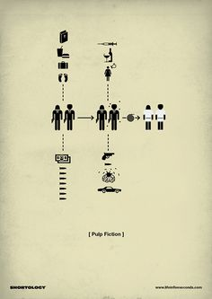 Minimalist Pictogram Movie Posters by H-57 | DeMilked http://www.demilked.com/pictogram-movie-posters-h57/