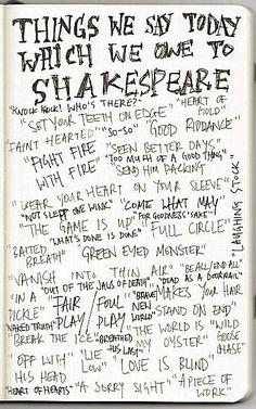 Sayings we owe to Shakespeare.