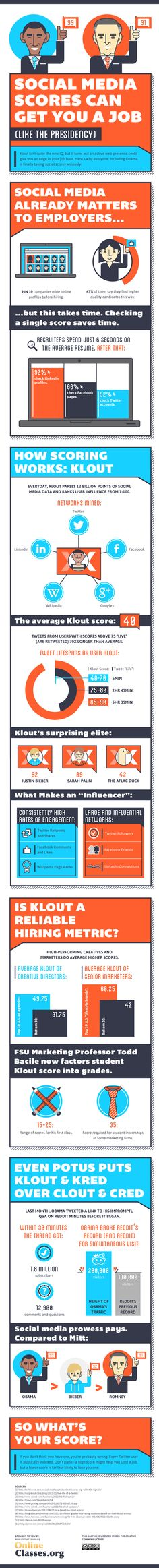 Klout scores and how they impact an election, hiring and just plain influence http://edenchanges.files.wordpress.com/2012/10/socialscoreinfographic.jpg #Klout