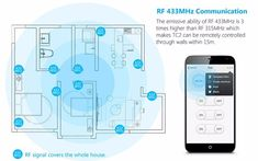 Broadlink Smart Home Original Touching 1 Load Panel Switch Wireless Remote Light Controller(UK Plug) - Tmart Smartwatch, Apple Technology, Security Gadgets, Smart Home Automation, White Paneling, Plugs, Communication, Remote, Iphone