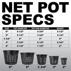 Net cup chart for hydroponics