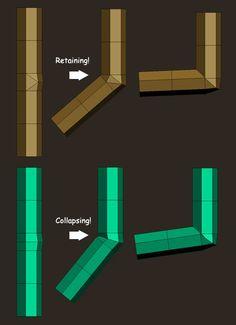 http://wiki.polycount.com/LimbTopology?highlight=(%5CbCategoryTopology%5Cb)