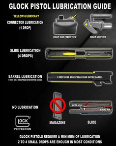Glock Lubrication Guide