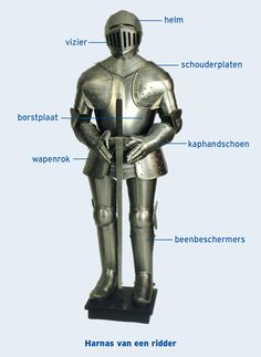 Voor Duuk... Wat is een harnas? Tattoo Oriental, Plot Diagram, Dragons, Château Fort, Knight Armor, Day Camp, Armor Of God, History Projects, Body Armor