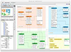 MySQL Workbench 6.0 | Construa base de dados facilmente