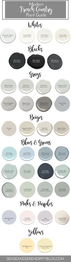 Modern French Country Paint Guide Finding the perfect paint color for your farmhouse style can be overwhelming. I've put together a guide to help you choose the best color for your space! Modern French Country, French Country Decorating, French Decor, Country Blue, French Country Colors, French Country Living Room, Interior Paint Colors, Paint Colors For Home, Paint Colours