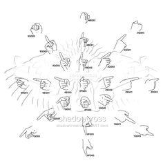 Hand Study Angle Chart 7 by Shadowcross on DeviantArt