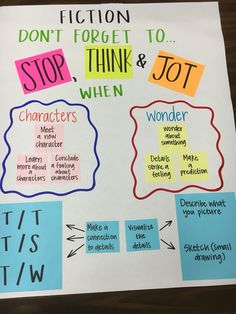 Stop, Think & Jot anchor chart for Reader's Workshop