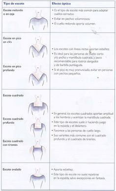 Alicia entre bambalinas: EL LENGUAJE DE LAS PRENDAS  Los tipos de cuellos y escotes más comunes son los siguientes:
