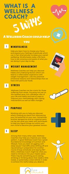 What exactly is a Wellness Coach? Why do I need one in 2019? 5 ways a wellness coach can potentially help you!