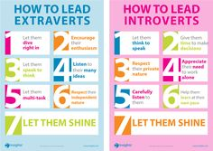 How to lead introverts & extroverts