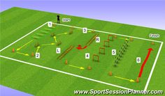 Combination circuit: Players work their way around the circuit a numerous amount of times set by t...;