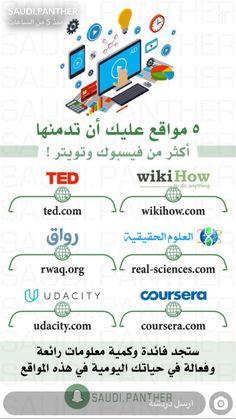 Learning Websites, Educational Websites, Study Skills, Life Skills, Applis Photo, Internet Shopping Sites, Study Apps, Iphone App Layout, Vie Motivation