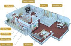 Schéma d'installation de la PAC haute température FCSx65 destinée au chauffage des résidences principales.