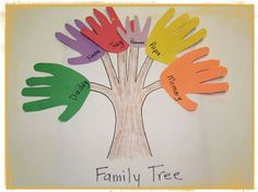Family tree - perfect family project for this month :)