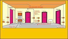 L'impianto elettrico nell'appartamento
