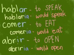 Conjugating verbs in Spanish can be rather difficult, especially if there are different tenses to memorize. There are certain rules that can be hard to remember, but conjugation becomes easier once you understand them. Spanish Help, Spanish Practice, Spanish Lessons For Kids, Learning Spanish For Kids, Learn To Speak Spanish, Spanish Basics, Spanish Phrases, Spanish Grammar, Spanish Vocabulary
