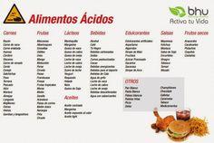 10 alimentos alcalinos - Buscar con Google