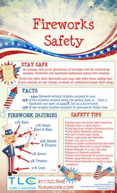 How To Maintain Home Safety This Holiday Infographic
