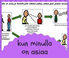 Arkielämän taitoja Asia