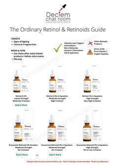 The Ordinary Guide, The Ordinary Acne, The Ordinary Skincare Guide, The Ordinary Regimen, The Ordinary Buffet, The Ordinary Granactive Retinoid, The Ordinary Products, The Ordinary Vitamin C Guide, Skin Routine