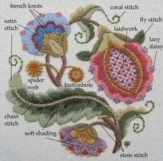 Free Wool Embroidery Patterns For Babies such Embroidery Stitches Dmc onto Crewelwork Def Bordado Jacobean, Crewel Embroidery Kits, Silk Ribbon Embroidery, Embroidery Needles, Cross Stitch Embroidery, Embroidery Supplies, Cross Stitches, Brazilian Embroidery Stitches, Embroidery Books