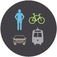 Victoria Transport Policy Institute Releases new Complete Streets Report (A Complete Street is designed for all ages, abilities, and modes of travel) Project For Public Spaces, Sustainable Transport, Community Building, Smart City, Info Graphics, How To Plan, Street, Walks, Canada