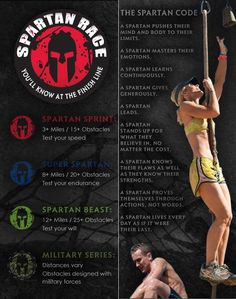 Spartan Race is the leading global obstacle racing series! Want to live life to the fullest? Then the Spartan Race is for you! Do you have what it takes to be a Spartan? Find out here: www.spartanrace.com