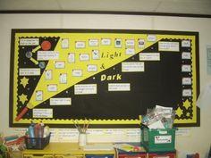 A display which reinforces children's understanding of light and dark. Classroom Displays Ks2, Primary School Displays, Literacy Display, Science Display, Class Displays, Classroom Ideas, Space Classroom, Classroom Routines, Ks2 Science