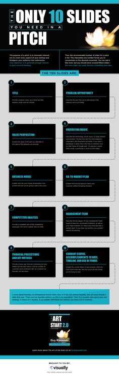 The only ten slides you need for your pitch deck from The Art of the Start 2.0 by Guy Kawasaki An infographic for entrepreneurs http://guykawasaki.com/books/the-art-of-the-start/