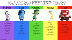 Inside Out Feelings Chart