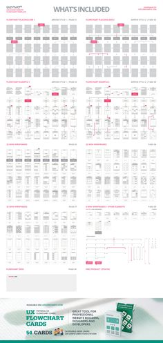 EasyTwo Website Flowchart Sitemap AI by UX Flowcharts on @creativemarket