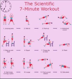 7-Minute Workout: Exercises are performed for 30 seconds, with 10 seconds of transition time between bouts. Total time for the entire circuit workout is approximately 7 minutes. The circuit can be repeated 2 to 3 times.