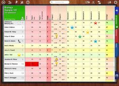 Gradebook, diary, timetable, and resource manager
