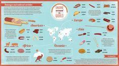 #Sausage Around the World #Infographic