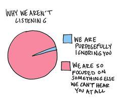 We promise we aren't ignoring you.