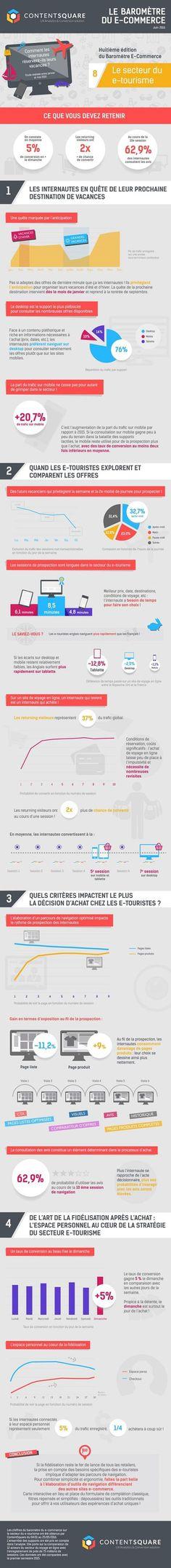 lechotouristique.com -   En comparant les données de 12 acteurs majeurs du voyage en ligne, le spécialiste de l'expérience utilisateur ContentSquare a...