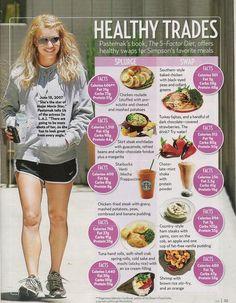 Hilary Duff Weight Loss | Hilary Duff Weight Loss 2007