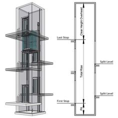 All-in-One Revit Elevator Family - The Shaft - Pit / Overhead